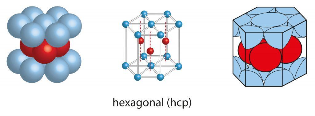 titanium-crystal-structure-1024x377
